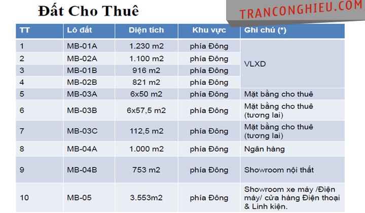 dat-cho-thue-tai-vsip-quang-ngai-gia-tot
