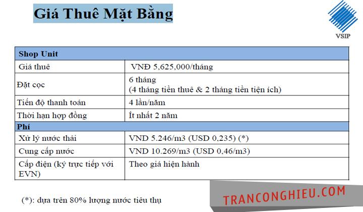 gia-cho-thue-mat-bang-tai-vsip-quang-ngai