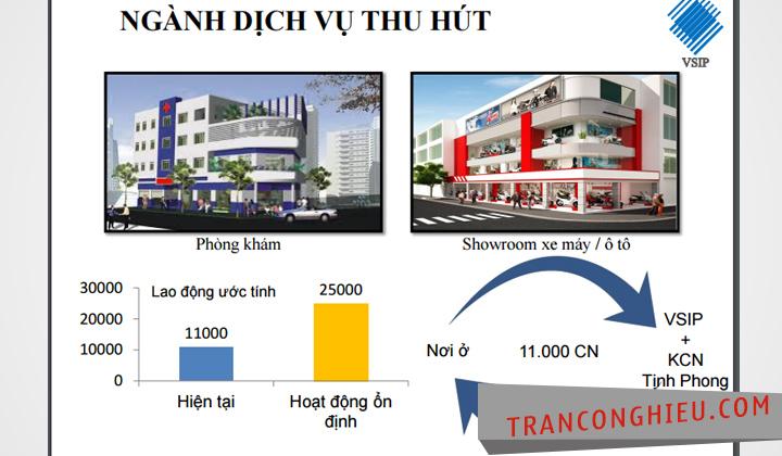 nganh-dich-vu-thu-hut-tai-vsip-quang-ngai