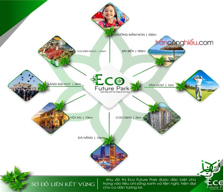 du-an-eco-future-park-quang-nam-tien-ich-1